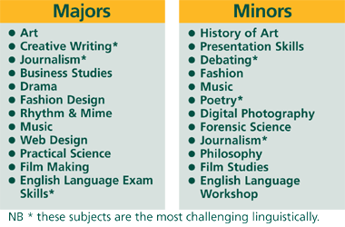 Paralegal importance of minor subjects in college