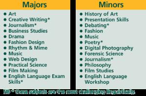 win_subjects2014_380